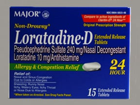 Loratadine-D Oral : Uses Side Effects Interactions ...