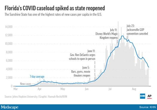 How Gutting and Muzzling Public Health Fueled COVID Fire 2