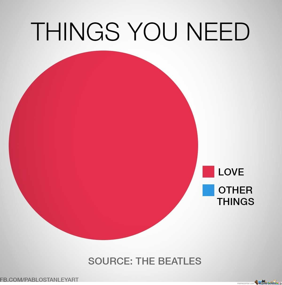 Things You Need By Pablostanley  Meme Center