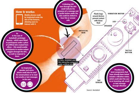 Skin phone