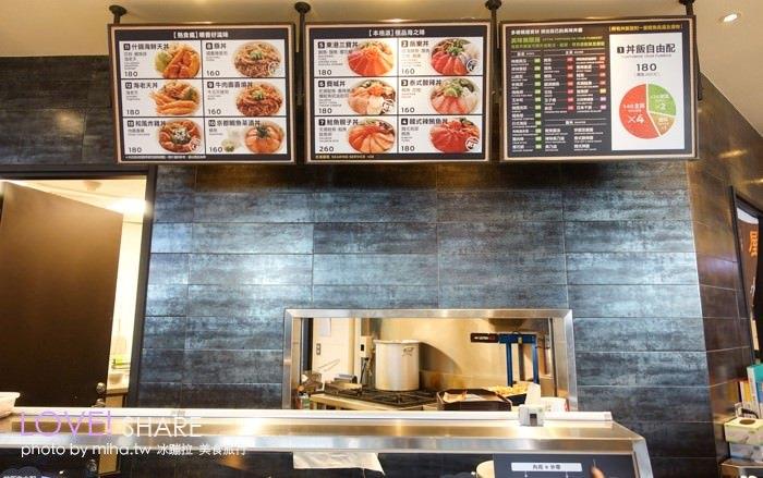 臺北》逛展覽時休息吃飯的聚餐空間:中信南軟好食城 提供wifi插座不限時 - 冰蹦拉 美食旅行|ICEBONLA