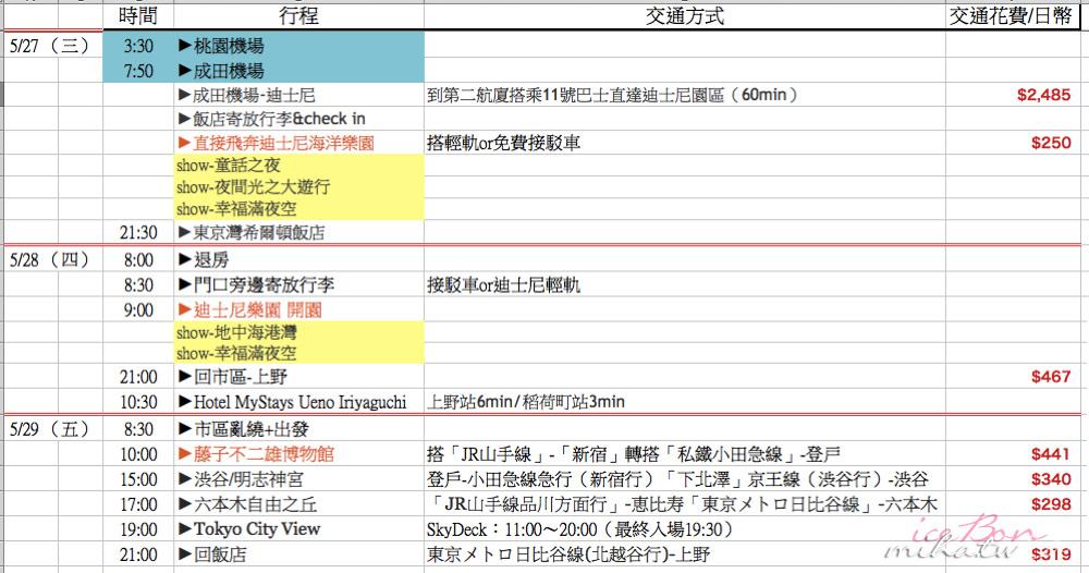 日本東京自由行 預算 預算 自由- 日本東京自由行 預算 預算 自由 - 快熱資訊 - 走進時代