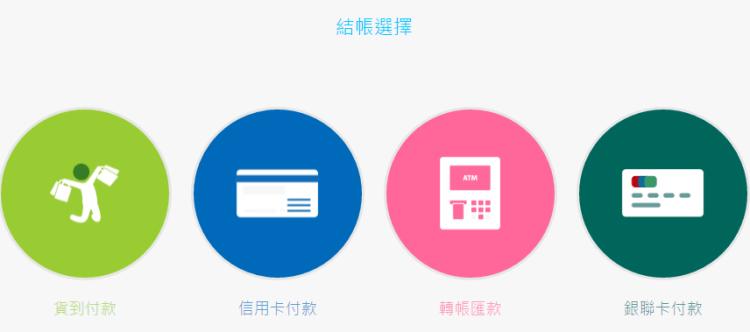 結帳選擇   愛康生技 ICON1