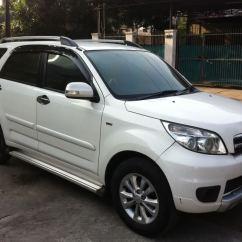 Grand New Avanza Bekas Yaris 2018 Trd Cvt Daftar Harga Daihatsu Terios Tahun 2007 – 2013 Untuk ...
