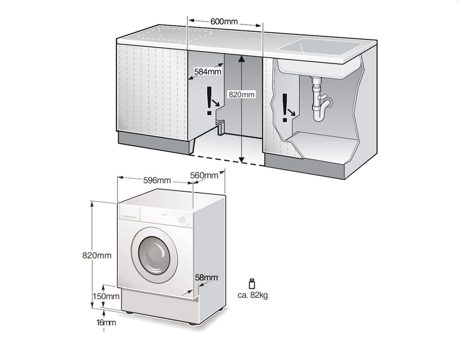 Waschmaschine Kuche Einbauen Waschmaschine In Kuche Integrieren