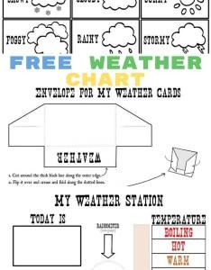Free printable weather chart for kids also money saving mom rh moneysavingmom