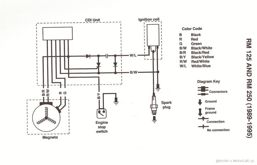2wire Alternator Voltage Regulator Wiring Diagram Jak Zapojit Cdi Motork 225 řsk 233 F 243 Rum Motork 225 ři Cz