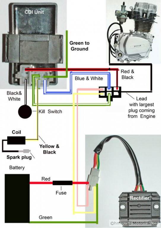 lifan 110 motorcycle wiring diagram strat bridge tone honda atv wire harness battery ~ elsavadorla