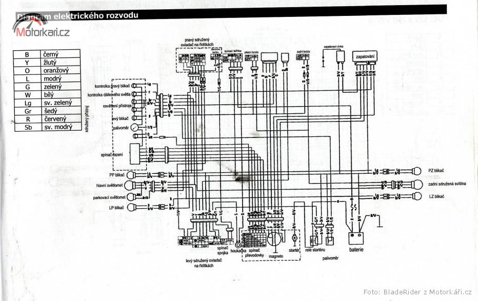 schema zapojeni spinaci skrinky Yuki 125 vista