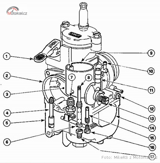 Aprilia rs 125 2001 problém-Spojka,přívera,karburátor