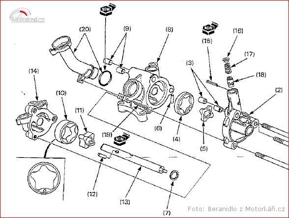 Thermo bob, neboli bipass termostatu :: Motorkářské fórum