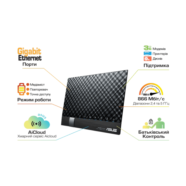 Роутер ASUS RT-AC56U 802.11ac AC1200, USB 3.0, AiCloud (RT