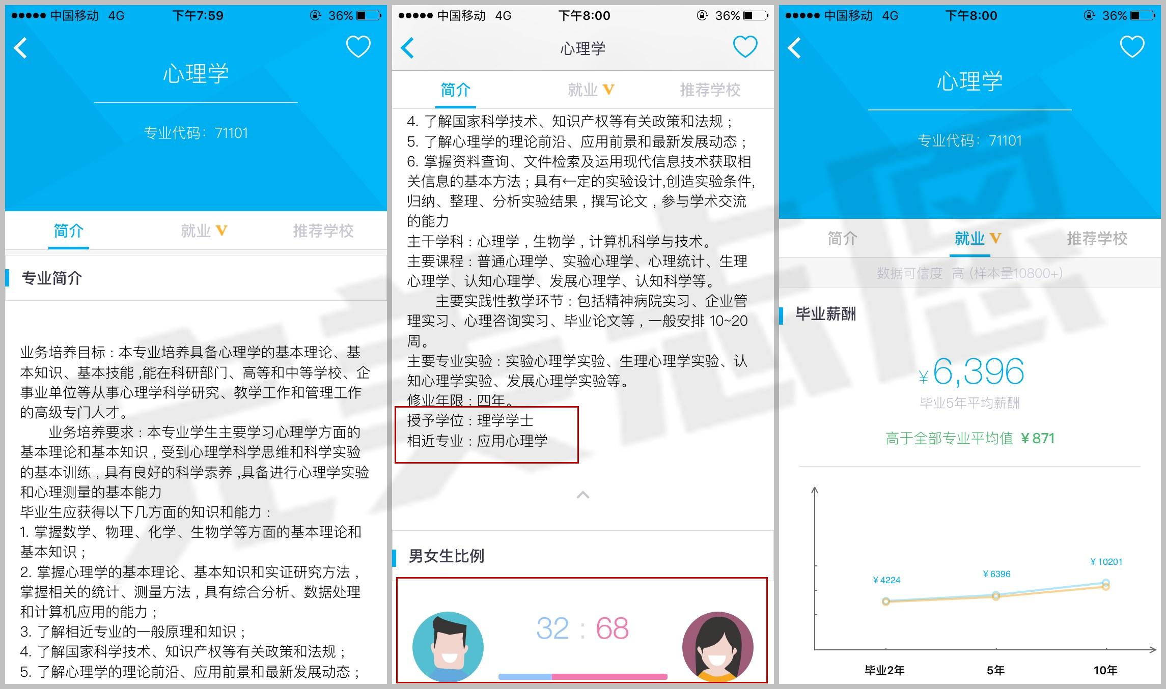 2016高考志愿填報:這些理工科專業同樣適合文科生_搜狐教育_搜狐網