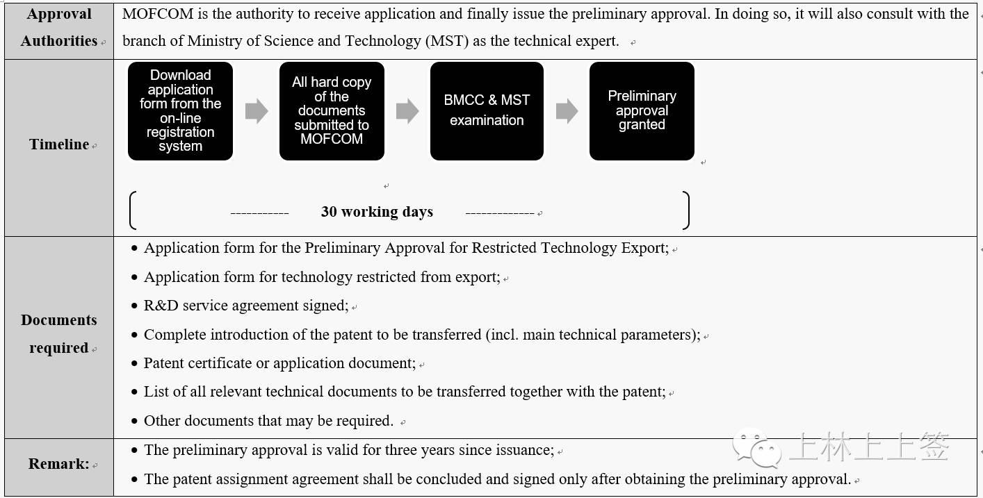 China Practice on IP Transfer (Part II: Patent)_搜狐娱乐_搜狐网