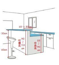 kitchen island dimensions cabinets organization 居家餐饮区域空间规划要点尺寸拿捏要到位 越来越多小家庭选择以吧台或中岛取代正式餐桌 可当作厨房的延伸 也身兼划分餐厨区域的角色 中岛的基本高度与厨具相同在85至90厘米 若想结合吧台形式则可增高到110