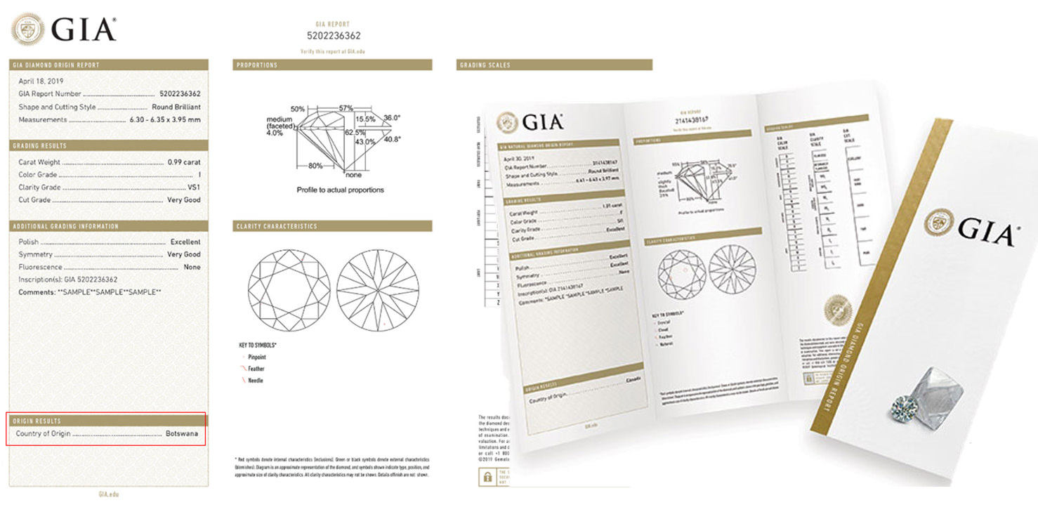 GIA證書怎麼看?一篇搞懂5種證書和區分真偽 - 鑽戒太太