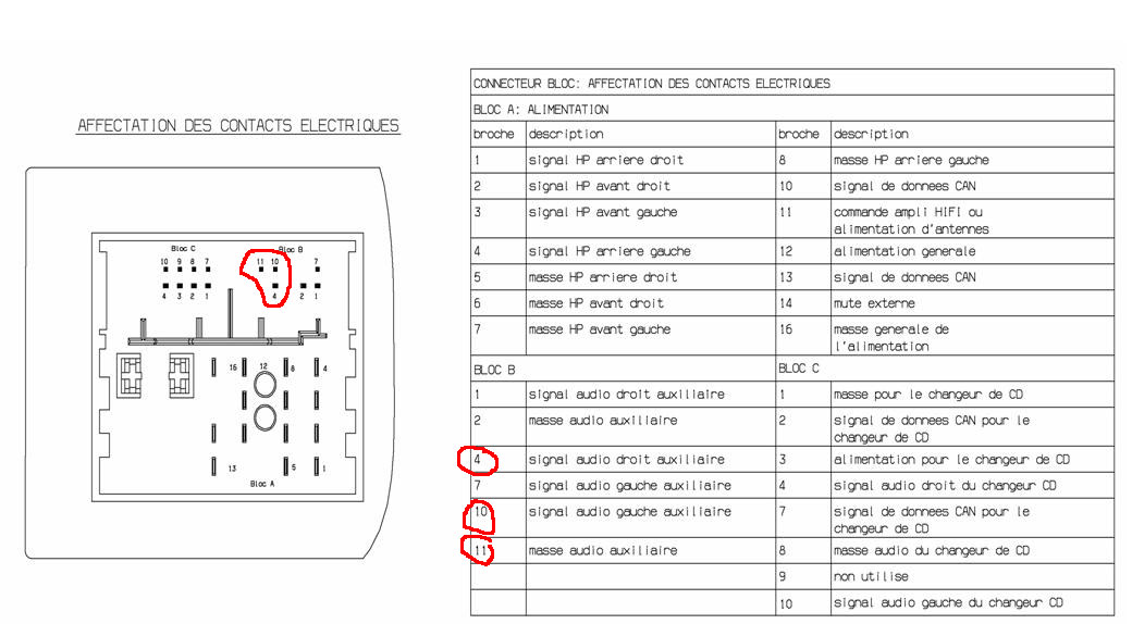 usb extension cable wiring diagram 1999 ford mustang headlight peugeot rd4 aux input adapter (car mp3 interface)