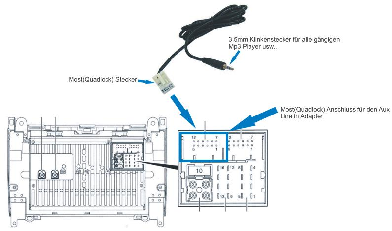 Mercedes audio 50 aps media interface