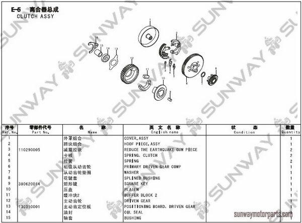 Kawasaki Klx 110 Carburetor Diagram Yamaha TTR 110