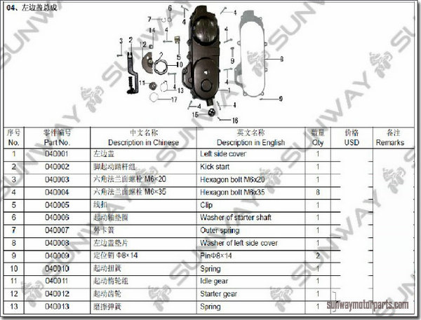 Taotao Atv Engine Diagram, Taotao, Get Free Image About