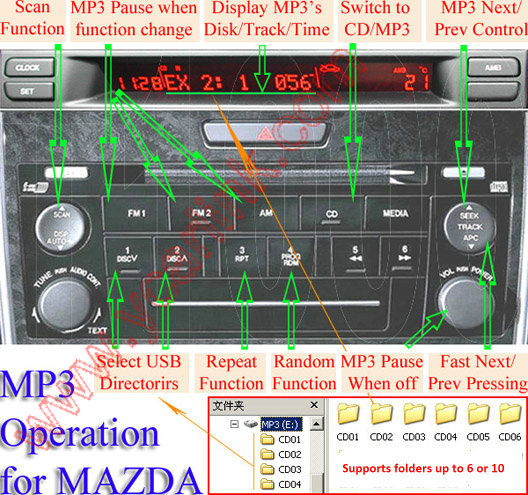 serial cable wiring diagram warn winch m8000 audio toyskids co guangzhou yatour electronics technology ltd jack