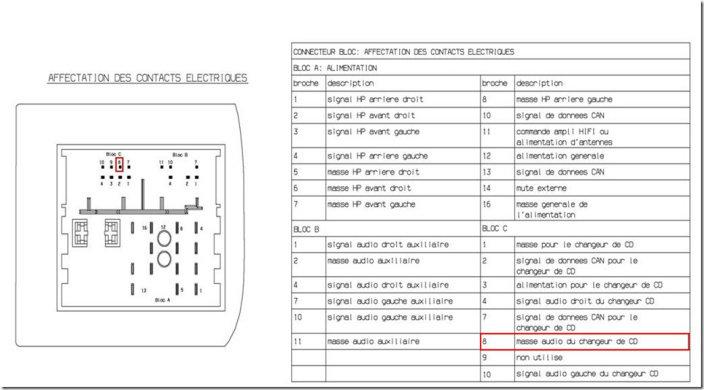 blaupunkt 2020 wiring diagram ceiling fan light aiwa radio schematic citroen rd4 audiovox freebootstrapthemes co