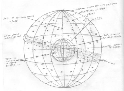 small resolution of tamil calendar diagram