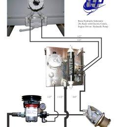 schematic engine driven pump 1 1 pages [ 1000 x 1294 Pixel ]