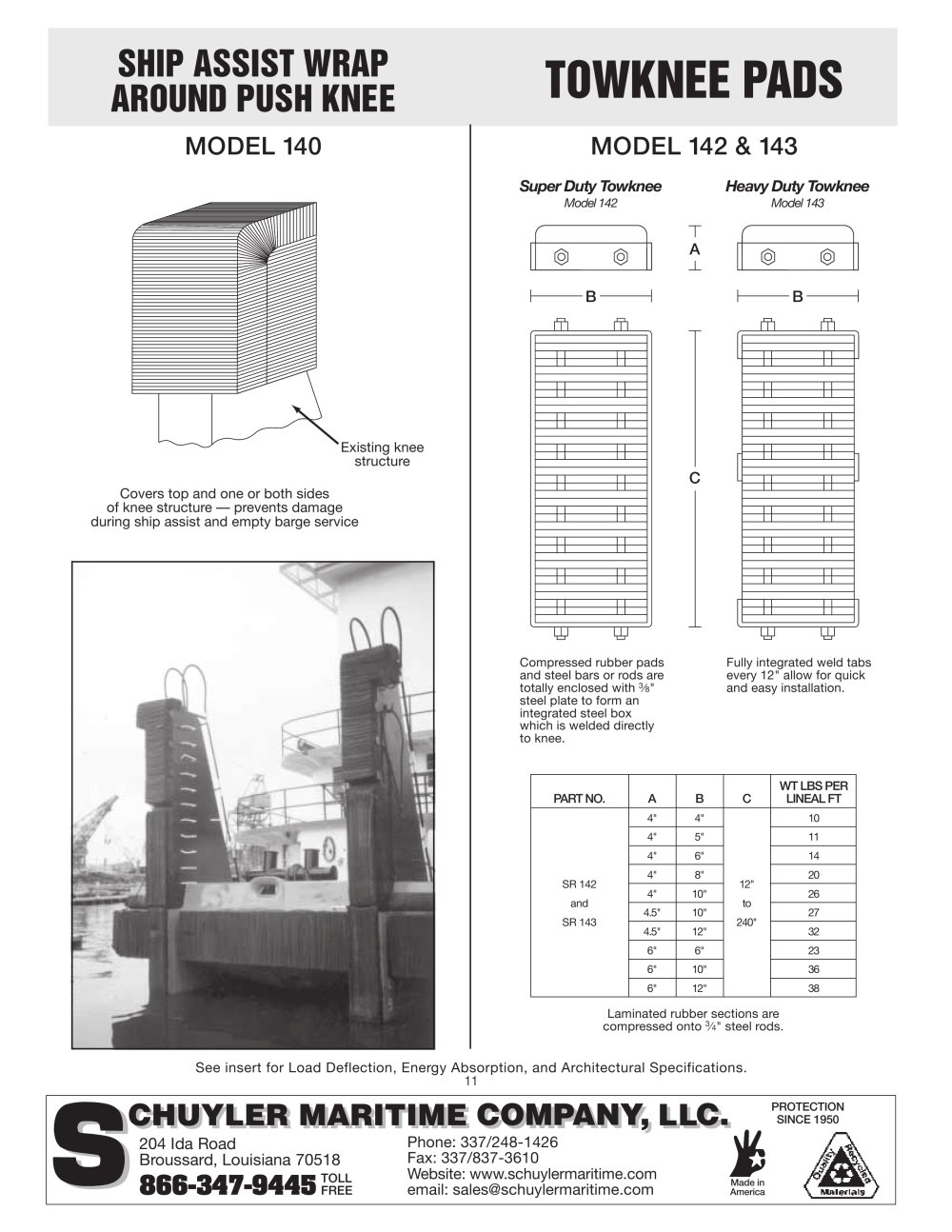 medium resolution of the wrap around push knee fenders catalog 1 1 pages