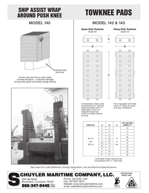 small resolution of the wrap around push knee fenders catalog 1 1 pages