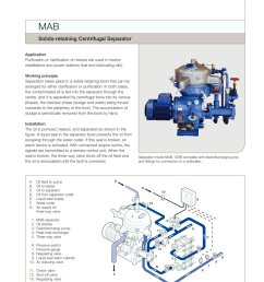 mab solids retaining centrifugal separator 1 2 pages [ 1000 x 1413 Pixel ]