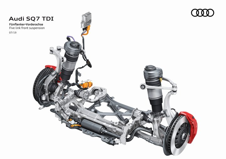 Audi Showcases Its Chassis Design Prowess: Adaptive Air