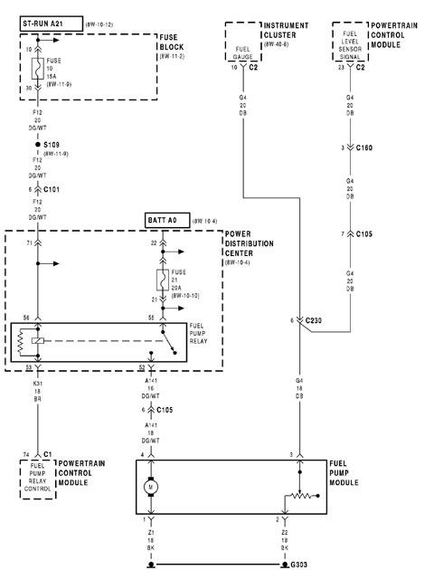 fuelpumpwiring?resize=480%2C630 2000 dodge neon horn wiring diagram wiring diagram 96 Dodge Neon Radio Diagram at crackthecode.co
