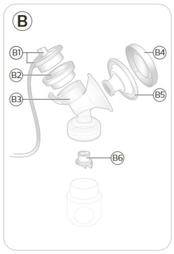 Avent Tire-Lait Électrique Premium 1 Set (SCF395/11