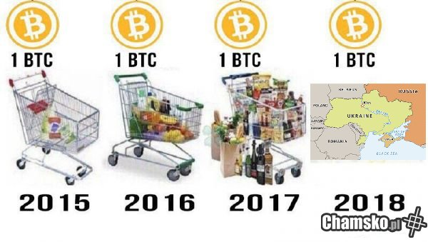 Bitcoin - Obrazkowo.pl - najlepsze memy w sieci.