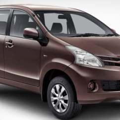 Pilihan Warna Grand New Avanza 2015 1.3 G 2018 Detail Lengkap All 1 3 E Okezone News Https Img Okeinfo Net Content 2011 11 09 52 527039 Uqtrsl6lnm Jpg