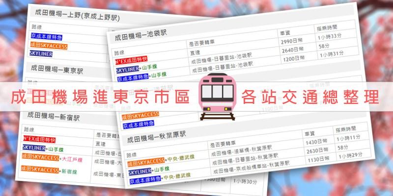 【東京交通】秒懂表格化~成田機場到東京市區各站交通方式表!一張表看懂到底要搭哪個?