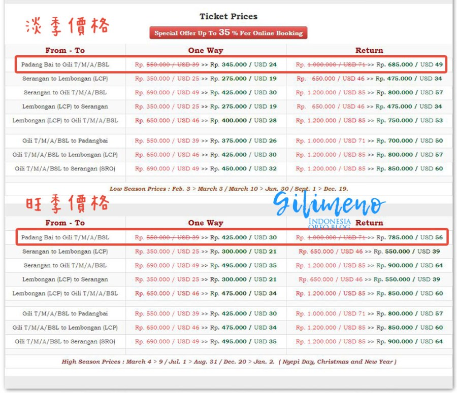 吉利群島Ekajaya船票訂購教學~從峇里島到吉利三島(Gili Trawangan/Gili Meno/Gili Air)