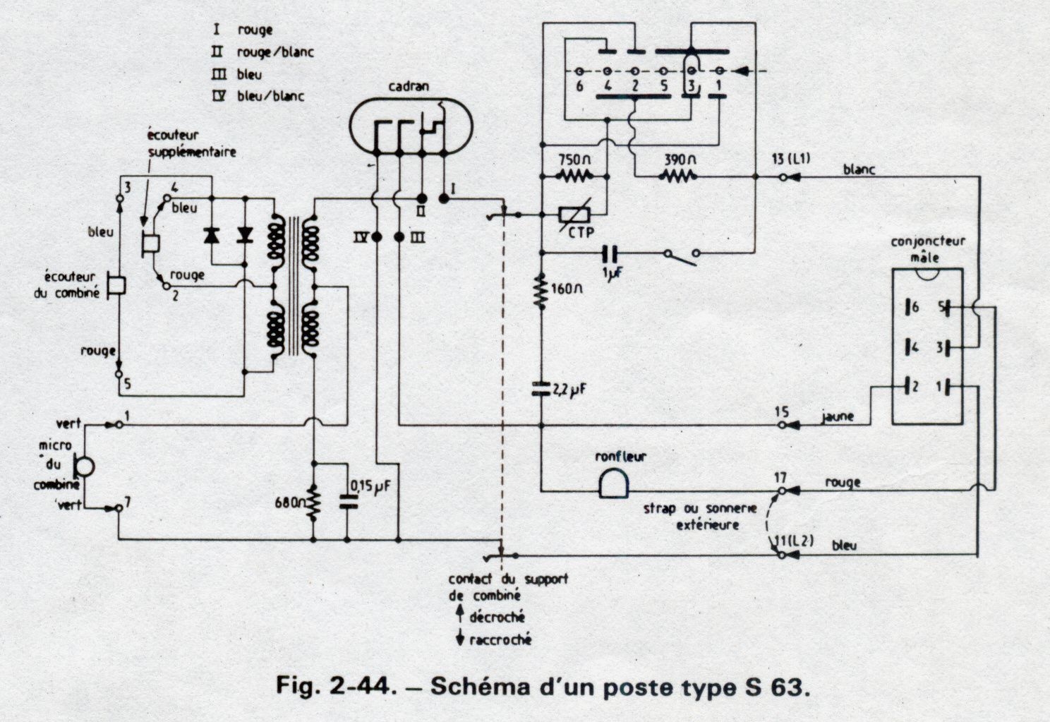 S 63 A Cadran Sur Freebox