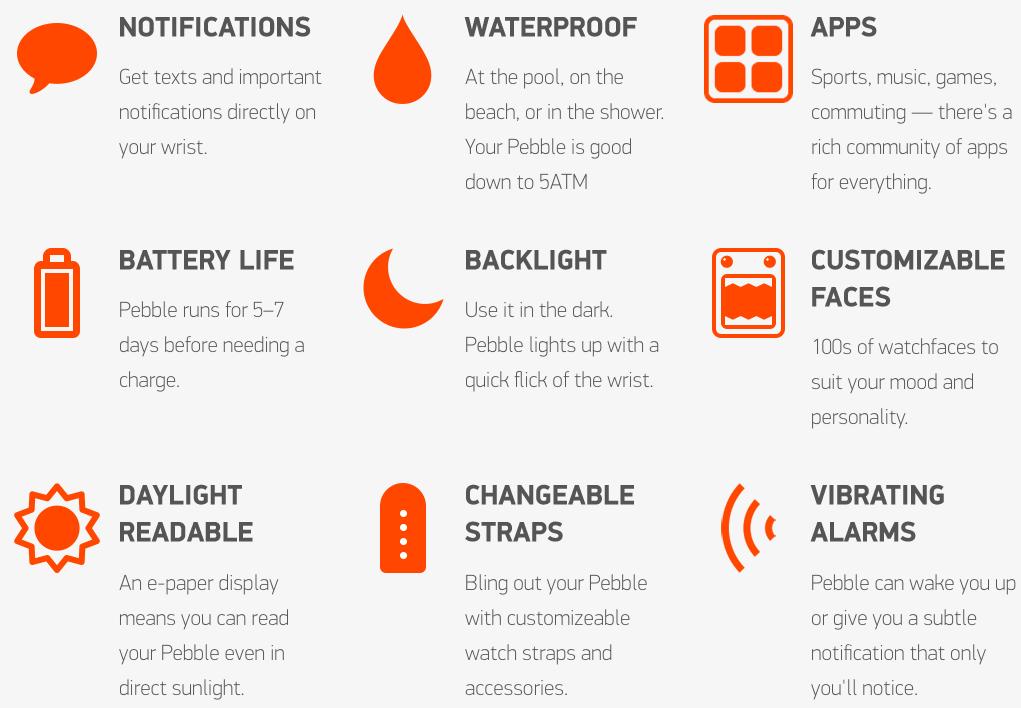 Pebble Smartwatch : la 1ere montre connectée [Test]