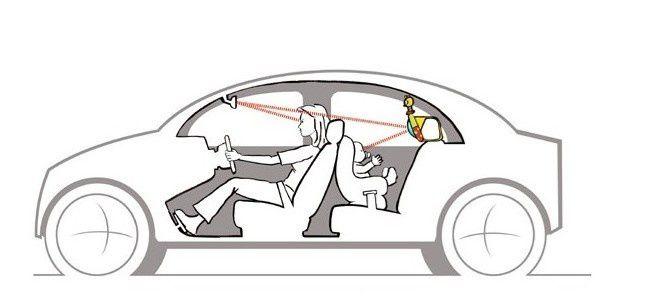 Siege Auto Dos A La Route. b b confort opal si ge auto