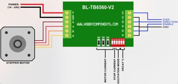 cnc router wiring diagram dometic rv refrigerator convertir une (fraiseuse 3 axes) de mach3 à grbl avec un arduino nano en gardant les drivers ...