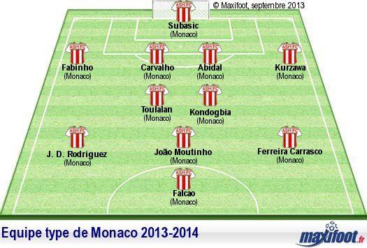 L'équipe type 2013-2014 de l'AS Monaco