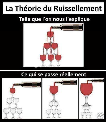 """La """" théorie du ruissellement """", fable des années 1980, moteur de la politique à Macron"""