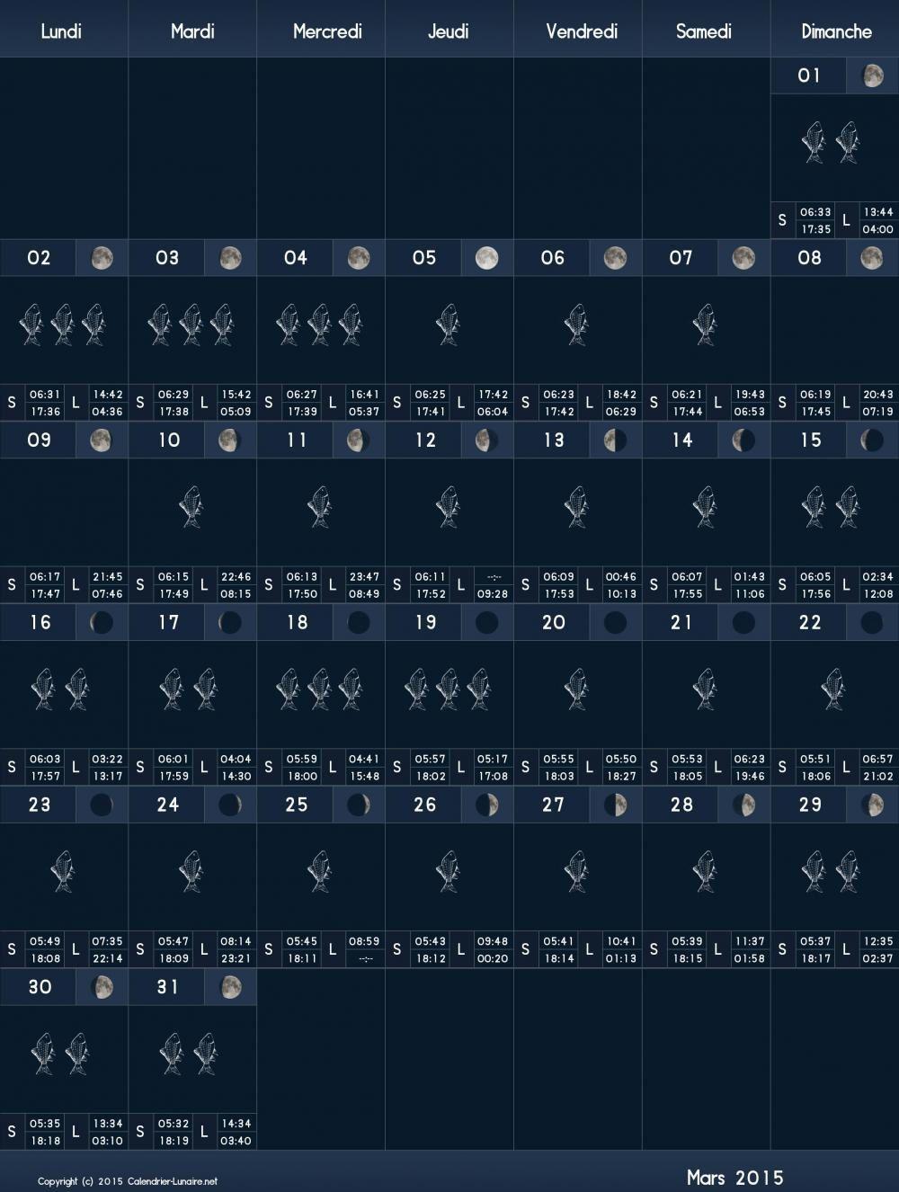Calendrier Lunaire De Mars 2015 : calendrier, lunaire, Calendrier, Lunaire, TRUITEPASSION.FR