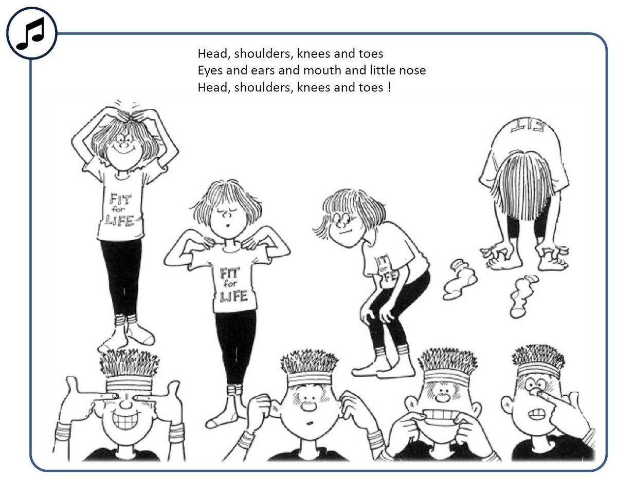 Chanson En Anglais Head Shoulders Knees And Toes