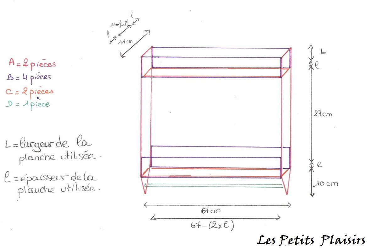 Dimension Bois De Palette
