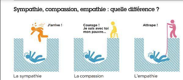 Empathie pour qui, pourquoi ?