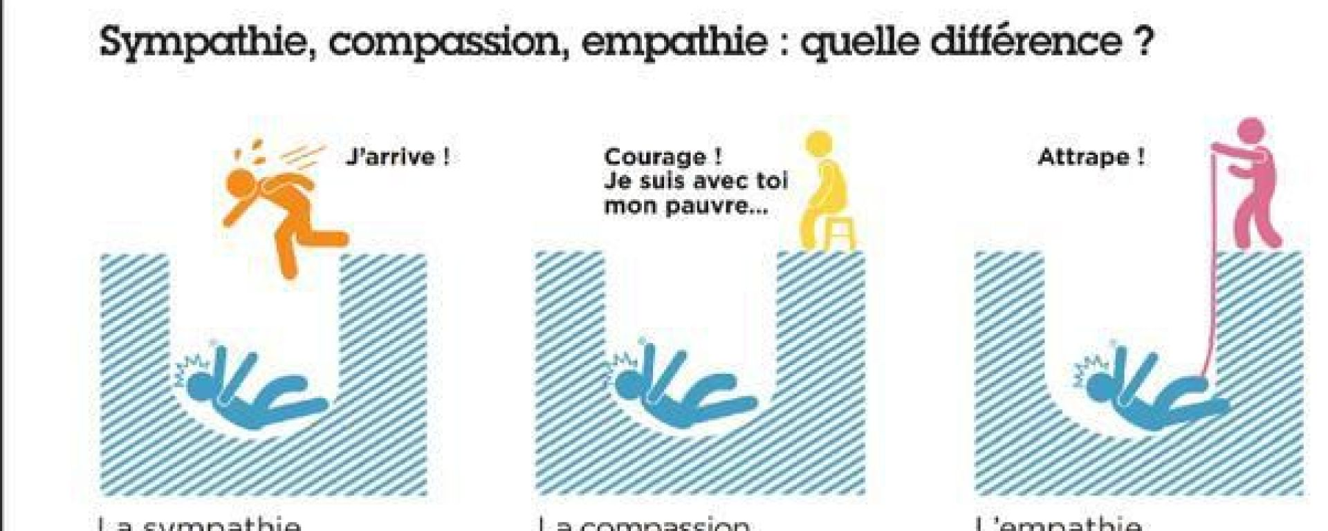 Empathie Psychologie