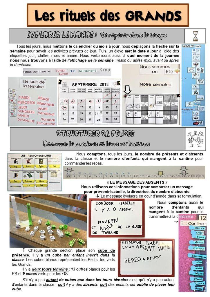 Exemple De Rituel En Maternelle : exemple, rituel, maternelle, Rituels, (P.1), Lutins, Maternelle
